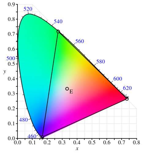 Cor - triângulo de cores
