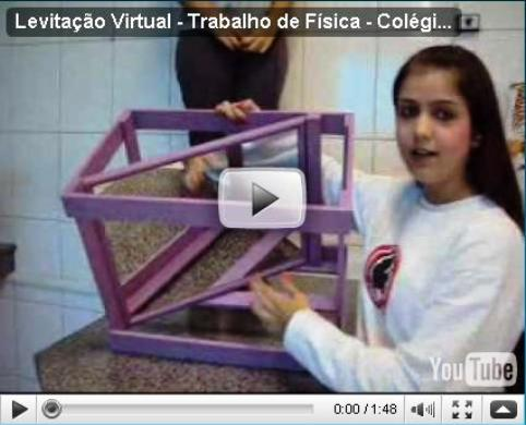 Video Experimento de Fisica - 'Levitação virtual'
